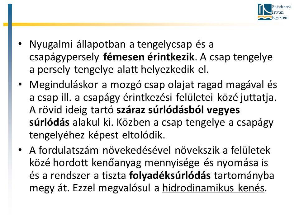 Széchenyi István Egyetem Nyugalmi állapotban a tengelycsap és a csapágypersely fémesen érintkezik. A csap tengelye a persely tengelye alatt helyezkedi