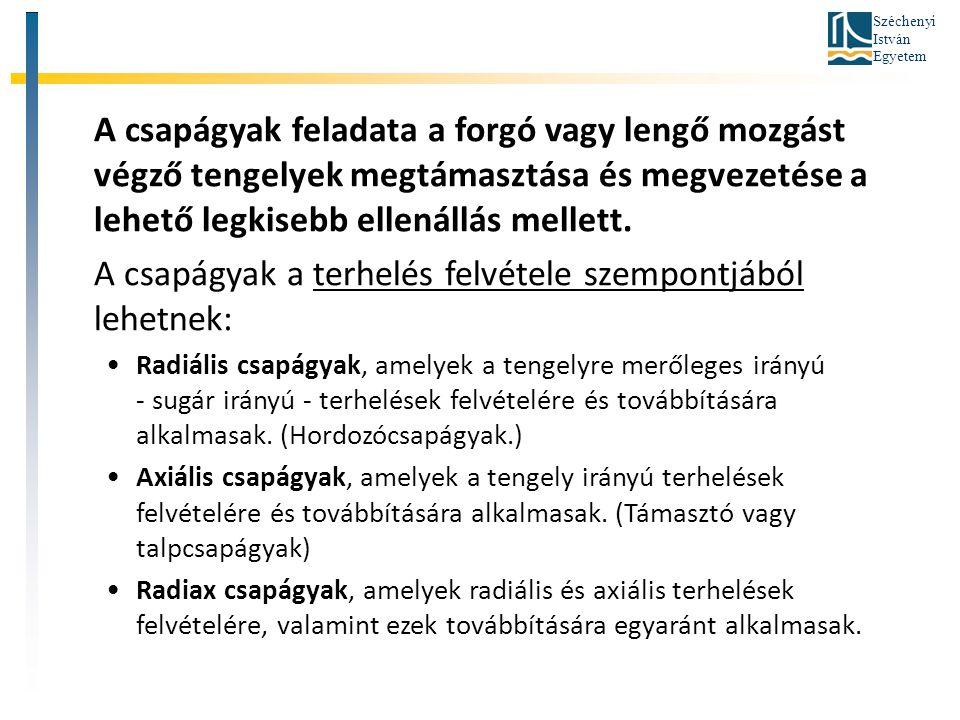 Széchenyi István Egyetem Támasztócsapágyak Nagy tengelyirányú erők felvételére alkalmazzuk.