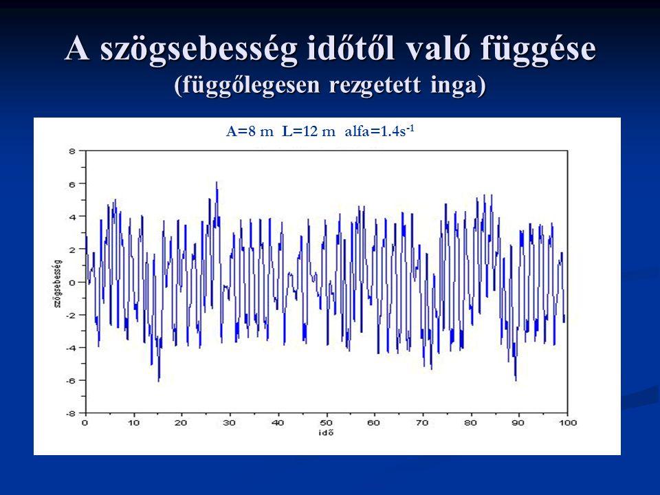 A szögsebesség időtől való függése (függőlegesen rezgetett inga) A=8 m L=12 m alfa=1.4s -1