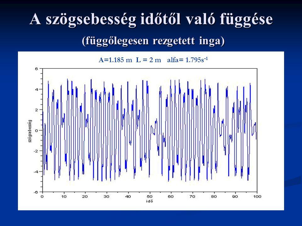 A szögsebesség időtől való függése (függőlegesen rezgetett inga) A=1.185 m L = 2 m alfa= 1.795s -1