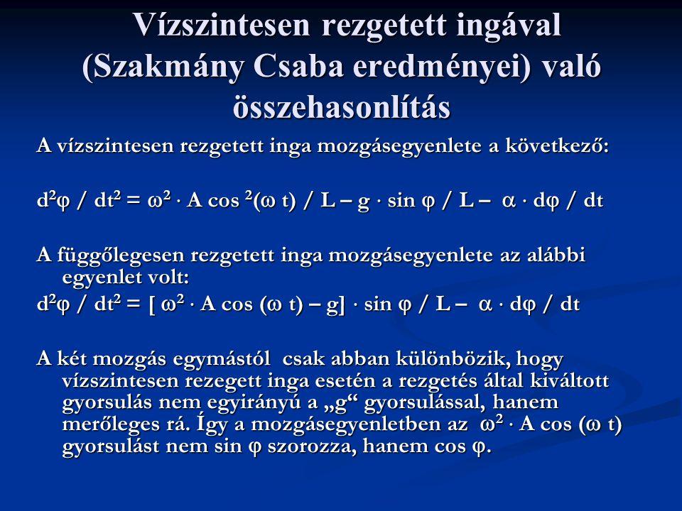 """Vízszintesen rezgetett ingával (Szakmány Csaba eredményei) való összehasonlítás Vízszintesen rezgetett ingával (Szakmány Csaba eredményei) való összehasonlítás A vízszintesen rezgetett inga mozgásegyenlete a következő: d 2  / dt 2 =  2  A cos 2 (  t) / L – g  sin  / L –   d  / dt A függőlegesen rezgetett inga mozgásegyenlete az alábbi egyenlet volt: d 2  / dt 2 = [  2  A cos (  t) – g]  sin  / L –   d  / dt A két mozgás egymástól csak abban különbözik, hogy vízszintesen rezegett inga esetén a rezgetés által kiváltott gyorsulás nem egyirányú a """"g gyorsulással, hanem merőleges rá."""