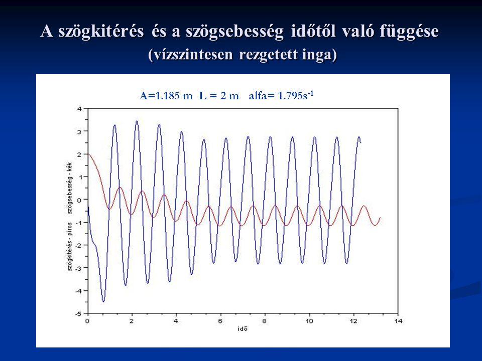 A szögkitérés és a szögsebesség időtől való függése (vízszintesen rezgetett inga) A=1.185 m L = 2 m alfa= 1.795s -1