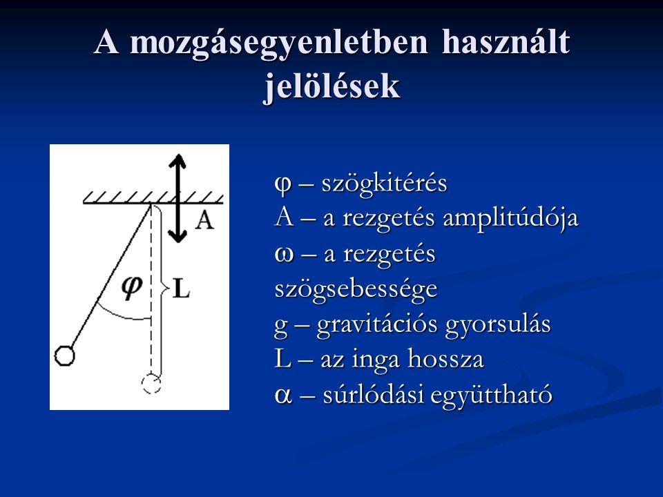 A mozgásegyenletben használt jelölések  – szögkitérés A – a rezgetés amplitúdója  – a rezgetés szögsebessége g – gravitációs gyorsulás L – az inga hossza  – súrlódási együttható