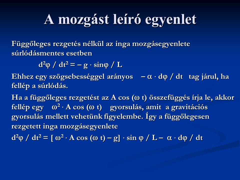 A mozgást leíró egyenlet Függőleges rezgetés nélkül az inga mozgásegyenlete súrlódásmentes esetben Függőleges rezgetés nélkül az inga mozgásegyenlete súrlódásmentes esetben d 2  / dt 2 = – g  sin  / L d 2  / dt 2 = – g  sin  / L Ehhez egy szögsebességgel arányos –   d  / dt tag járul, ha fellép a súrlódás.