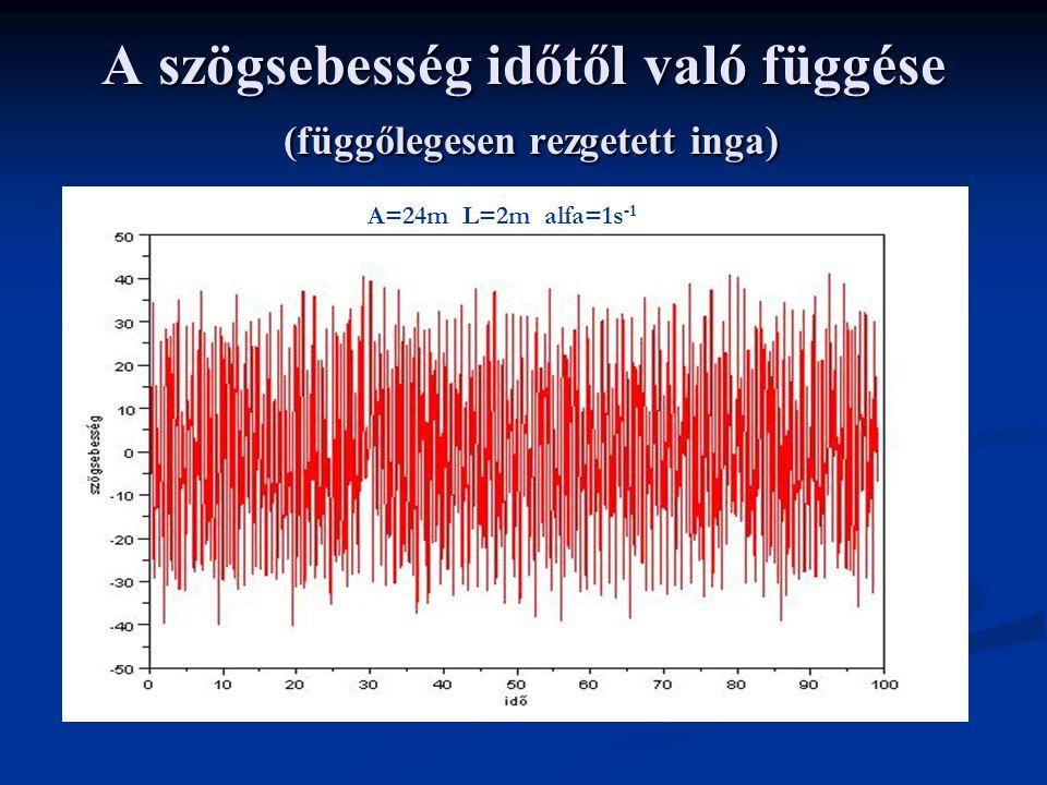 A szögsebesség időtől való függése (függőlegesen rezgetett inga) A=24m L=2m alfa=1s -1