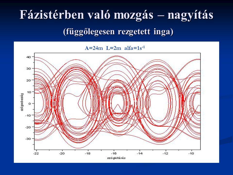 Fázistérben való mozgás – nagyítás (függőlegesen rezgetett inga) A=24m L=2m alfa=1s -1