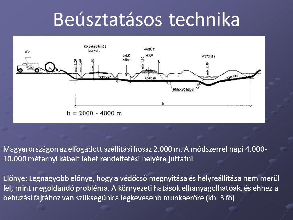 Magyarországon az elfogadott szállítási hossz 2.000 m. A módszerrel napi 4.000- 10.000 méternyi kábelt lehet rendeltetési helyére juttatni. Előnye: Le