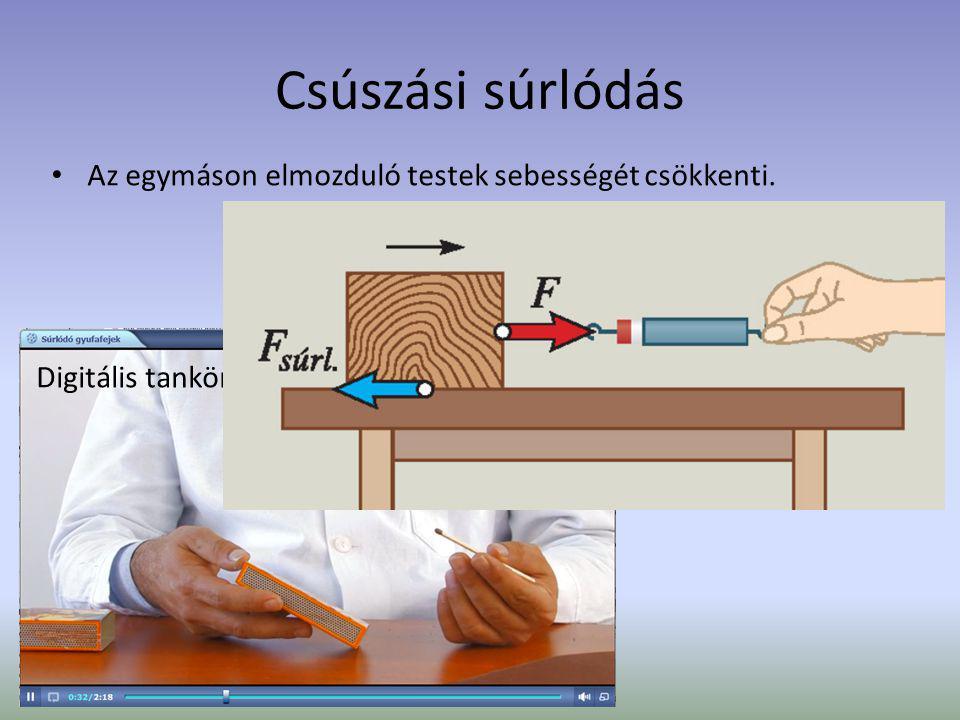 Csúszási súrlódás Az egymáson elmozduló testek sebességét csökkenti. Digitális tankönyv