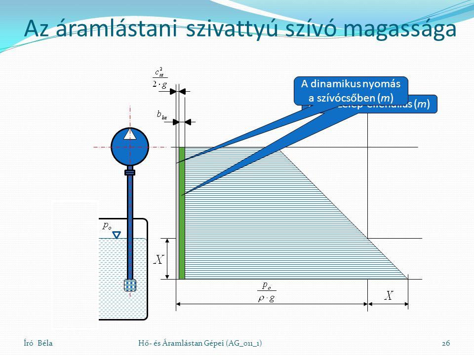 Író BélaHő- és Áramlástan Gépei (AG_011_1)26 A lábszelep-ellenállás (m) A dinamikus nyomás a szívócsőben (m) Az áramlástani szivattyú szívó magassága