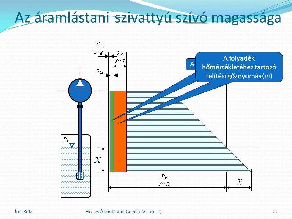 Író BélaHő- és Áramlástan Gépei (AG_011_1)27 A lábszelep-ellenállás (m) A folyadék hőmérsékletéhez tartozó telítési gőznyomás (m) Az áramlástani szivattyú szívó magassága