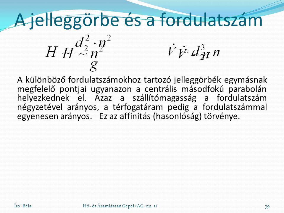 A jelleggörbe és a fordulatszám A különböző fordulatszámokhoz tartozó jelleggörbék egymásnak megfelelő pontjai ugyanazon a centrális másodfokú parabolán helyezkednek el.