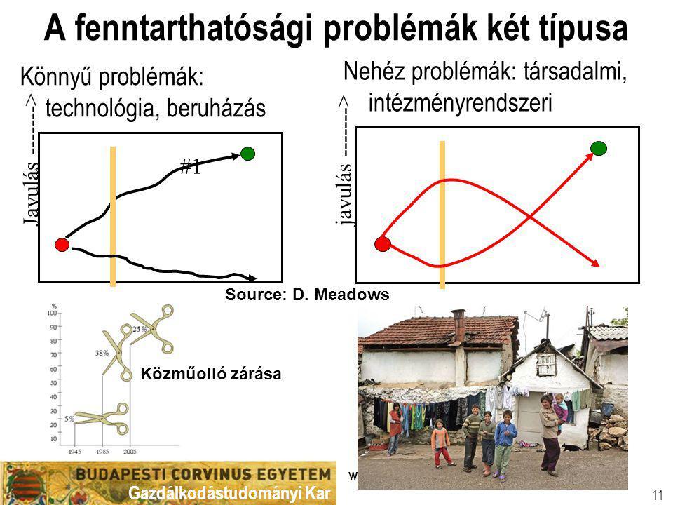 Gazdálkodástudományi Kar www.uni-corvinus.hu/gkar 11 A fenntarthatósági problémák két típusa Könnyű problémák: technológia, beruházás Nehéz problémák: