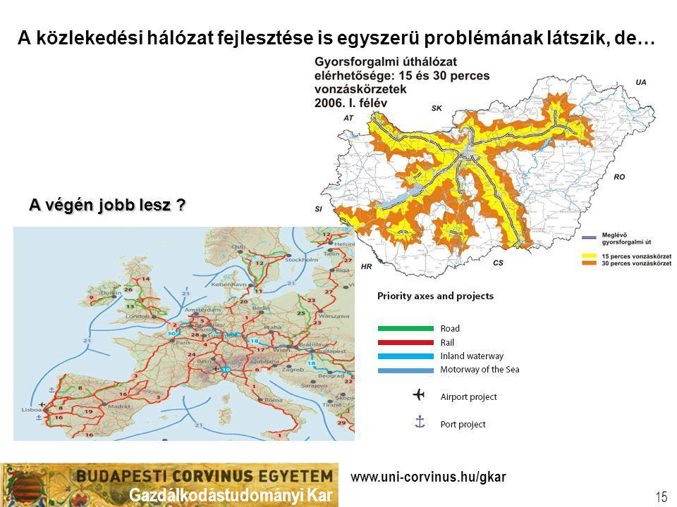 Gazdálkodástudományi Kar www.uni-corvinus.hu/gkar 15 A közlekedési hálózat fejlesztése is egyszerü problémának látszik, de… A végén jobb lesz ?