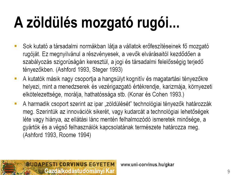 Gazdálkodástudományi Kar www.uni-corvinus.hu/gkar 9 A zöldülés mozgató rugói...  Sok kutató a társadalmi normákban látja a vállatok erőfeszítéseinek