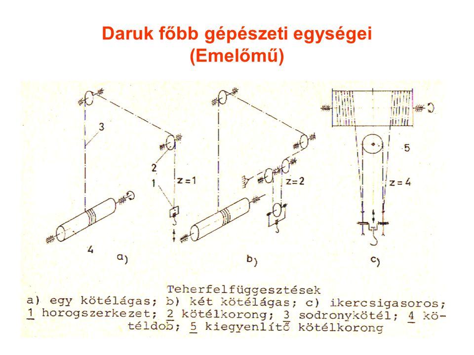 Daruk főbb gépészeti egységei (Emelőmű)