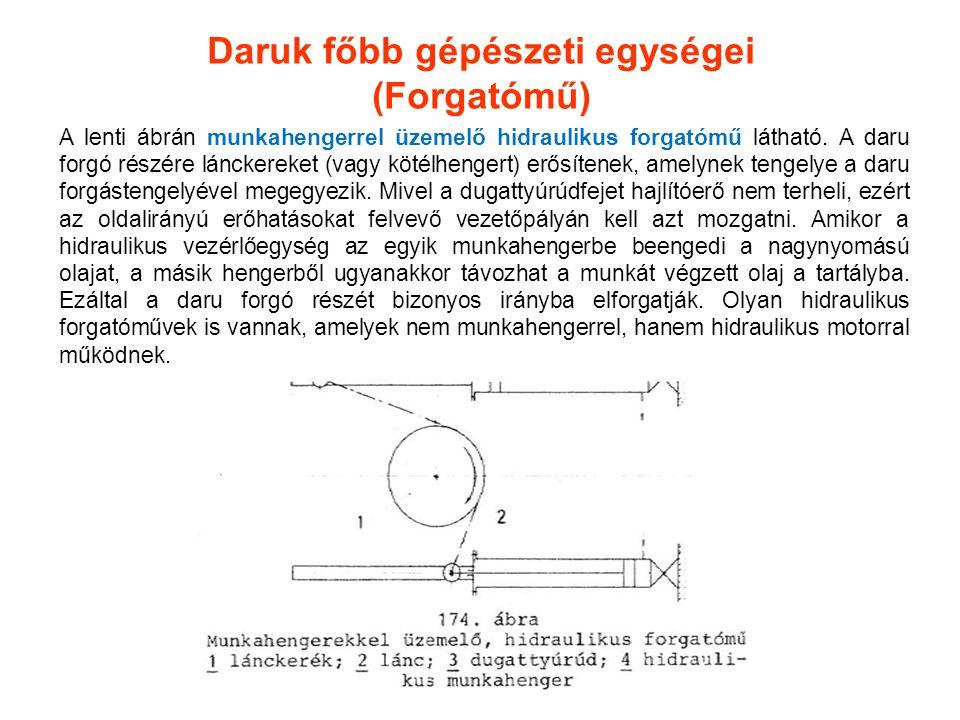 Daruk főbb gépészeti egységei (Forgatómű) A lenti ábrán munkahengerrel üzemelő hidraulikus forgatómű látható. A daru forgó részére lánckereket (vagy k