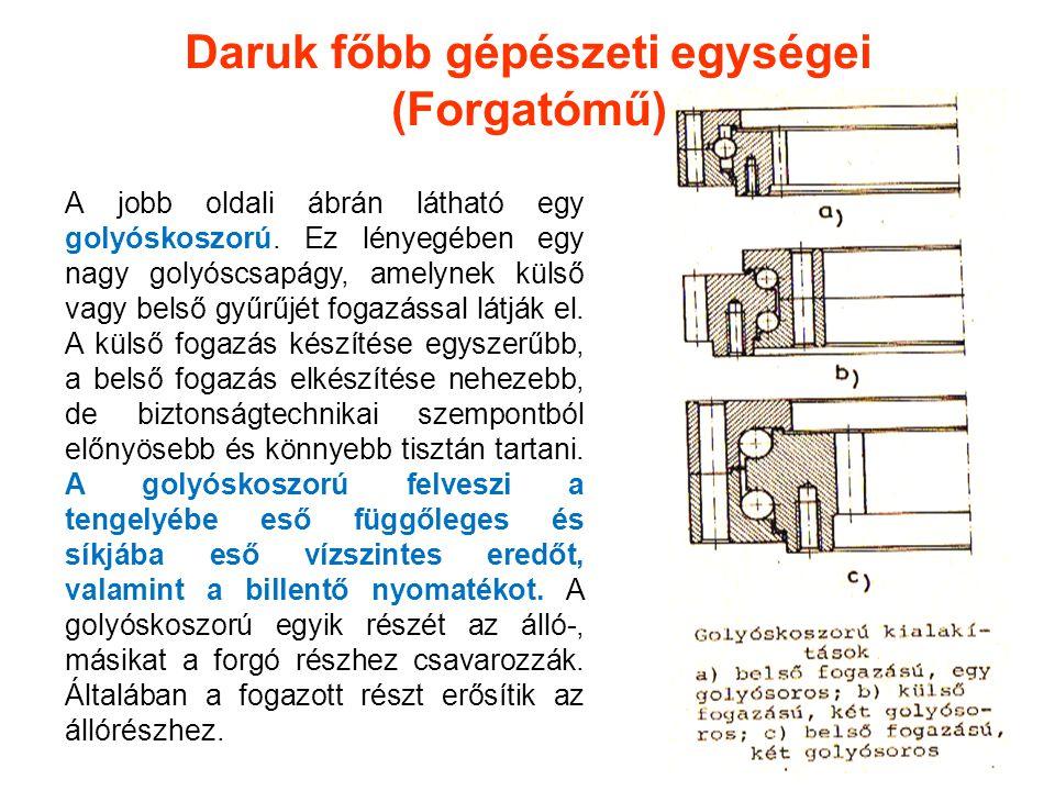 Daruk főbb gépészeti egységei (Forgatómű) A jobb oldali ábrán látható egy golyóskoszorú. Ez lényegében egy nagy golyóscsapágy, amelynek külső vagy bel