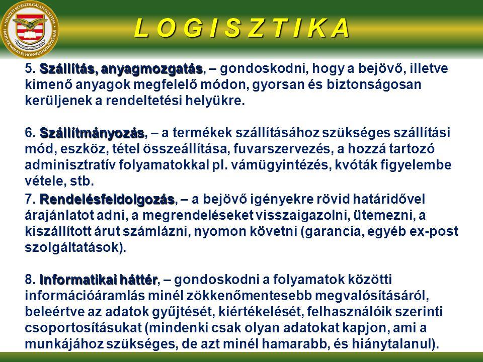 L O G I S Z T I K A Szállítás, anyagmozgatás 5. Szállítás, anyagmozgatás, – gondoskodni, hogy a bejövő, illetve kimenő anyagok megfelelő módon, gyorsa