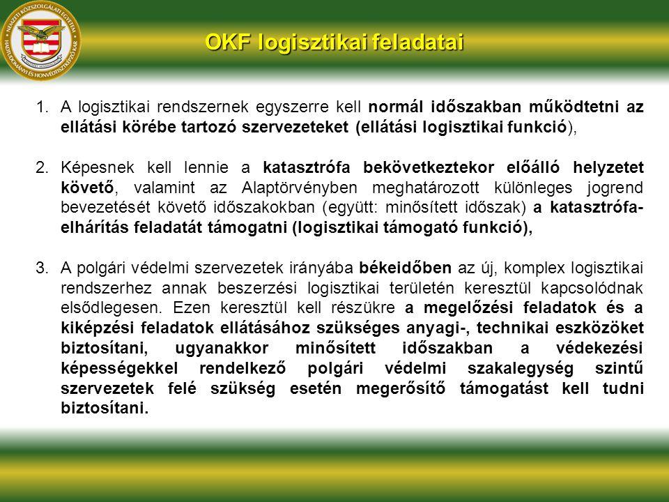 OKF logisztikai feladatai 1.A logisztikai rendszernek egyszerre kell normál időszakban működtetni az ellátási körébe tartozó szervezeteket (ellátási l