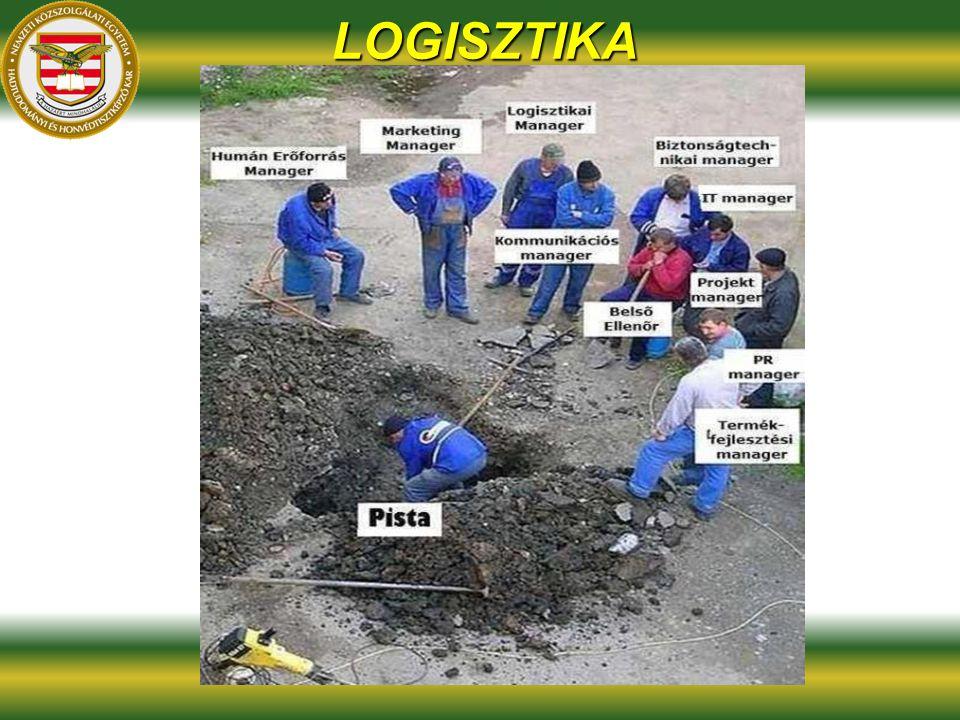 A logisztika fogalma A logisztika az anyagok - a forrásoktól a végső fogyasztókig terjedő - fizikai áramlásának szervezésével és irányításával (menedzsmentjével) foglalkozik.