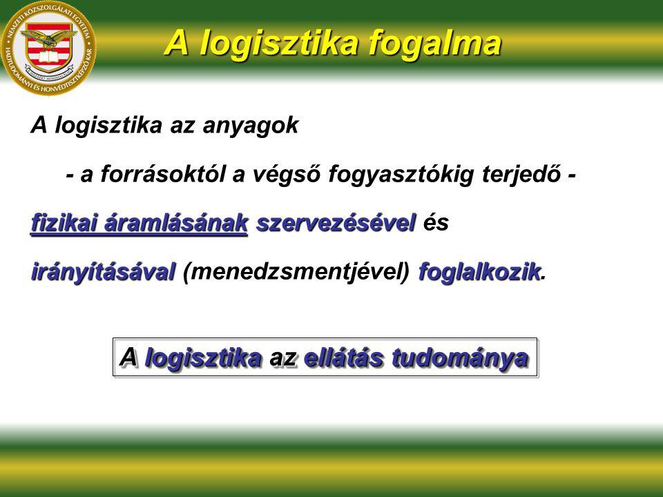 Logisztikai alapfunkciók Fő funkciók: Anyagi funkció (az anyagok biztosításával és kezelésével kapcsolatos műveletek összessége) Technikai funkció (a technika üzemben tartása, fenntartása) Mozgatási (szállítási) funkció (dinamikus elem), Infrastruktúra funkció, Szolgáltatási funkció.