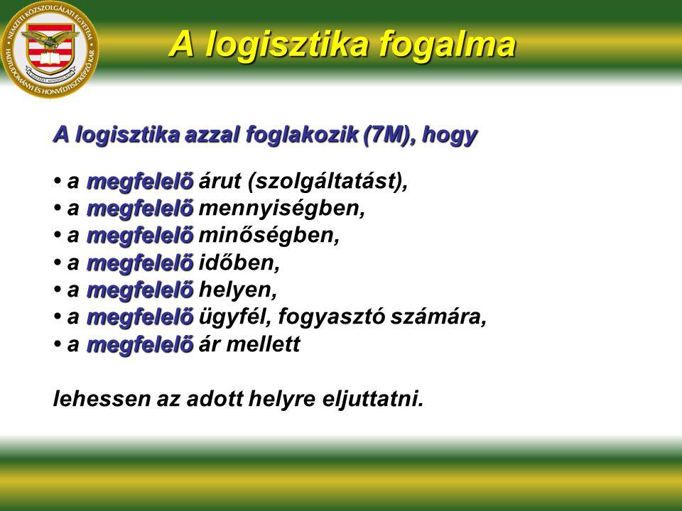 A logisztika azzal foglakozik (7M), hogy a megfelelő árut (szolgáltatást), a megfelelő árut (szolgáltatást), a megfelelő mennyiségben, a megfelelő men