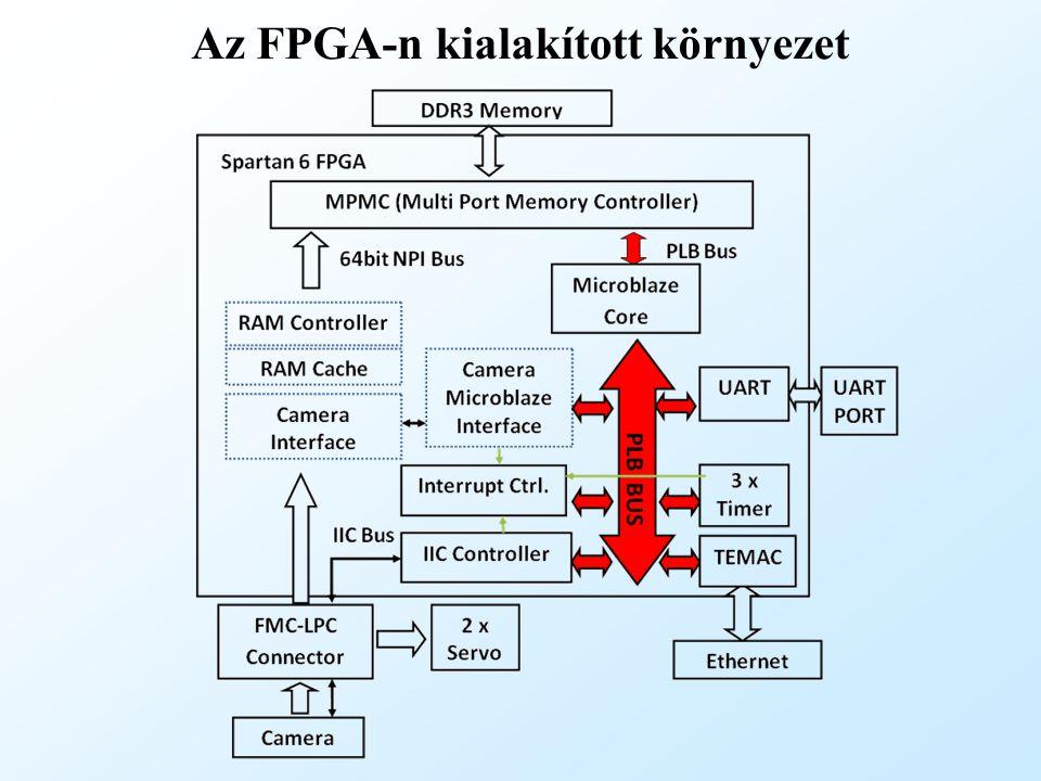 Az FPGA-n kialakított környezet