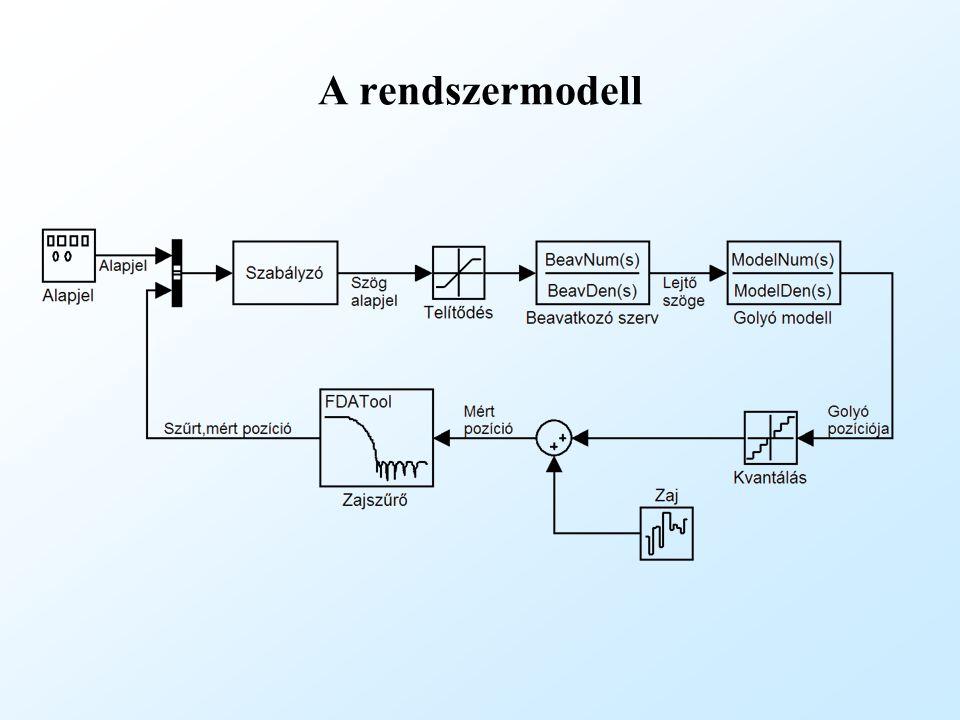A rendszermodell
