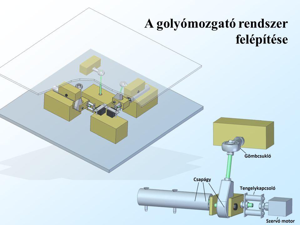 A golyómozgató rendszer felépítése II.