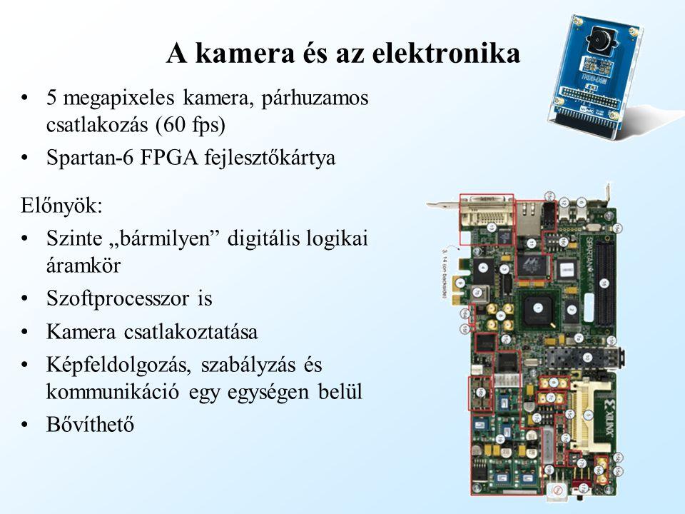 """A kamera és az elektronika 5 megapixeles kamera, párhuzamos csatlakozás (60 fps) Spartan-6 FPGA fejlesztőkártya Előnyök: Szinte """"bármilyen"""" digitális"""