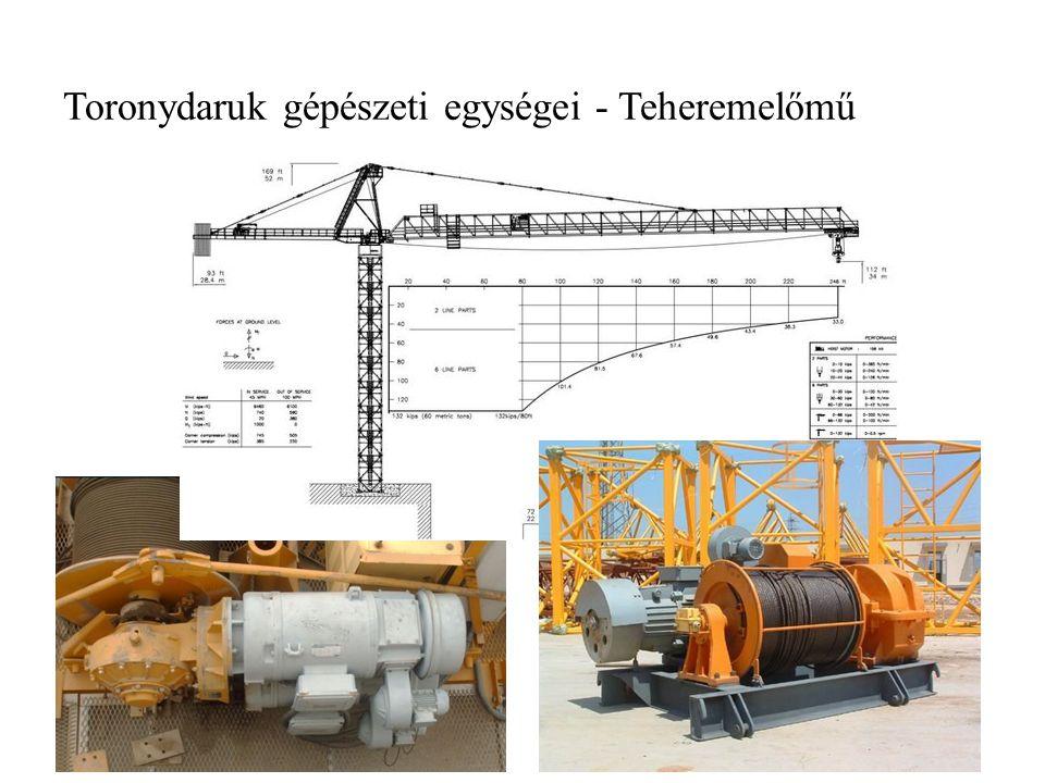 Toronydaruk gépészeti egységei - Teheremelőmű