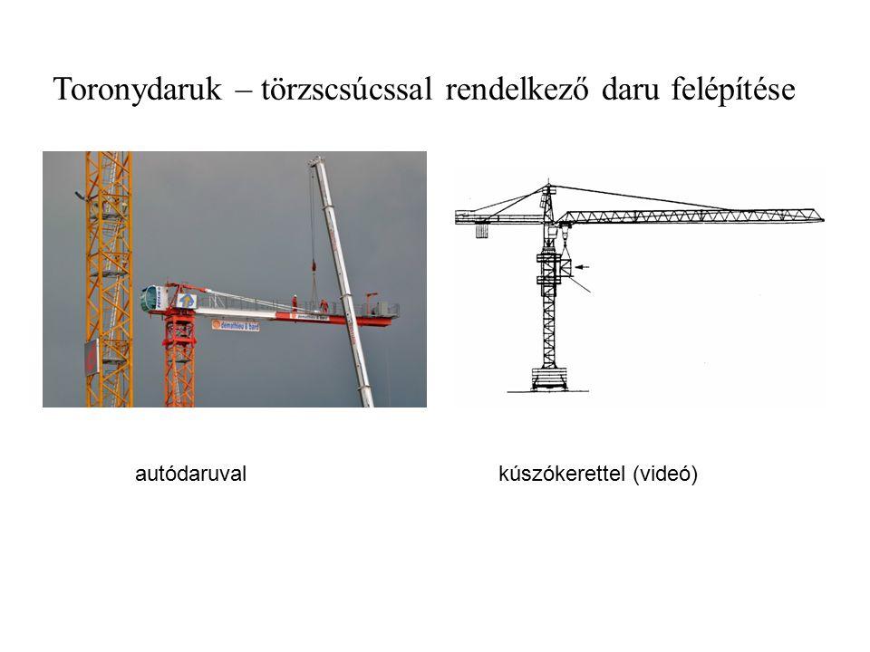 Toronydaruk gépészeti egységei -Forgatómű Feladata: A daru forgórész rögzítésének beállítása és biztonságos rögzítése