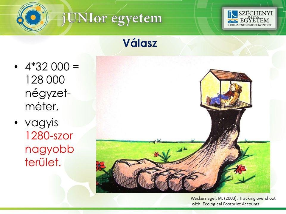 Válasz 4*32 000 = 128 000 négyzet- méter, vagyis 1280-szor nagyobb terület.