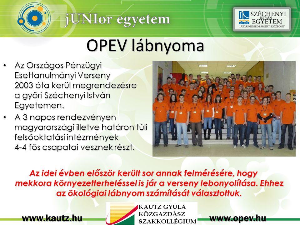 OPEV lábnyoma Az Országos Pénzügyi Esettanulmányi Verseny 2003 óta kerül megrendezésre a győri Széchenyi István Egyetemen.