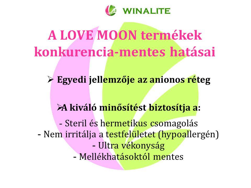 A LOVE MOON termékek konkurencia-mentes hatásai  Egyedi jellemzője az anionos réteg  A kiváló minősítést biztosítja a: - Steril és hermetikus csomagolás - Nem irritálja a testfelületet (hypoallergén) - Ultra vékonyság - Mellékhatásoktól mentes WINALITE