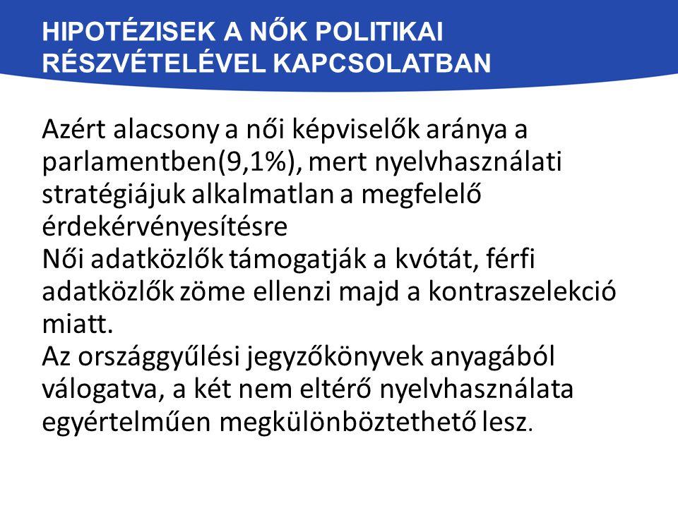 HIPOTÉZISEK A NŐK POLITIKAI RÉSZVÉTELÉVEL KAPCSOLATBAN Azért alacsony a női képviselők aránya a parlamentben(9,1%), mert nyelvhasználati stratégiájuk