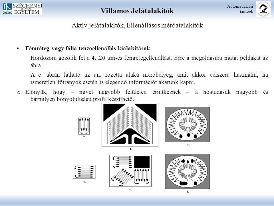 Villamos Jelátalakítók Automatizálási tanszék Fémréteg vagy fólia tenzoellenállás kialakítások Hordozóra gőzölik fel a 4...20 μm-es fémrétegellenállás