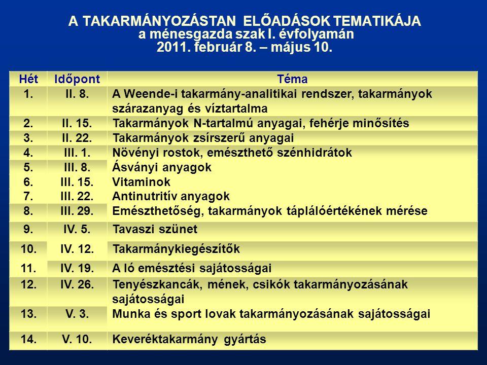 A TAKARMÁNYOZÁSTAN ELŐADÁSOK TEMATIKÁJA a ménesgazda szak I. évfolyamán 2011. február 8. – május 10. HétIdőpontTéma 1.II. 8.A Weende-i takarmány-anali