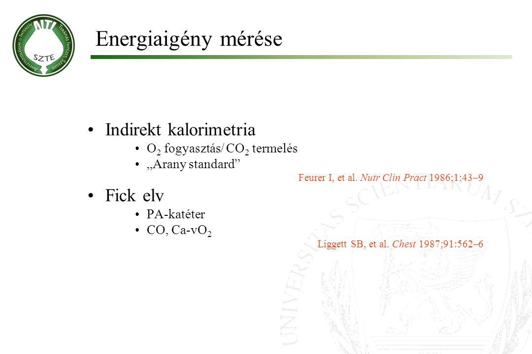 """Energiaigény mérése Indirekt kalorimetria O 2 fogyasztás/ CO 2 termelés """"Arany standard"""" Feurer I, et al. Nutr Clin Pract 1986;1:43–9 Fick elv PA-katé"""