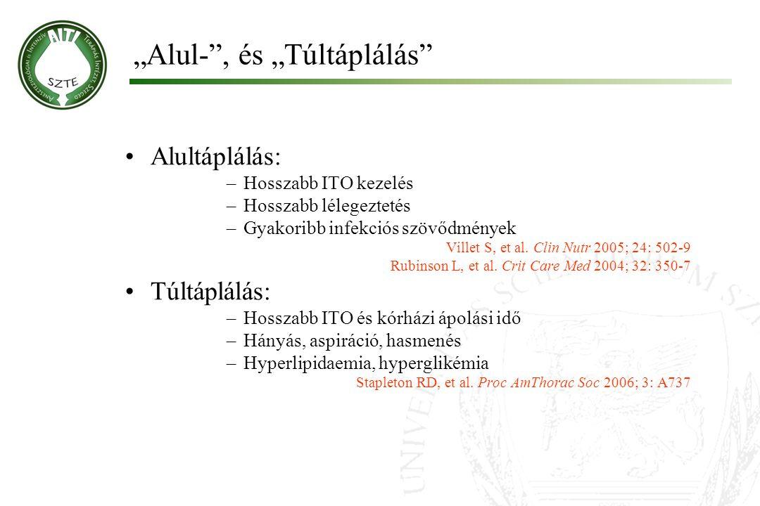 """""""Alul-"""", és """"Túltáplálás"""" Alultáplálás: –Hosszabb ITO kezelés –Hosszabb lélegeztetés –Gyakoribb infekciós szövődmények Villet S, et al. Clin Nutr 2005"""