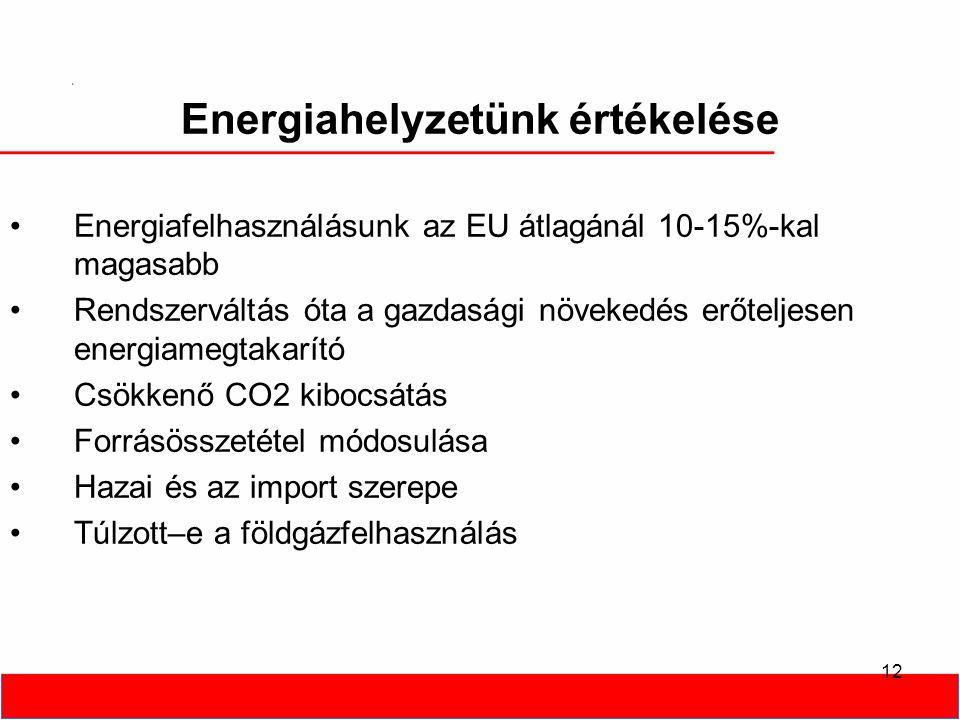 12 Energiahelyzetünk értékelése Energiafelhasználásunk az EU átlagánál 10-15%-kal magasabb Rendszerváltás óta a gazdasági növekedés erőteljesen energiamegtakarító Csökkenő CO2 kibocsátás Forrásösszetétel módosulása Hazai és az import szerepe Túlzott–e a földgázfelhasználás