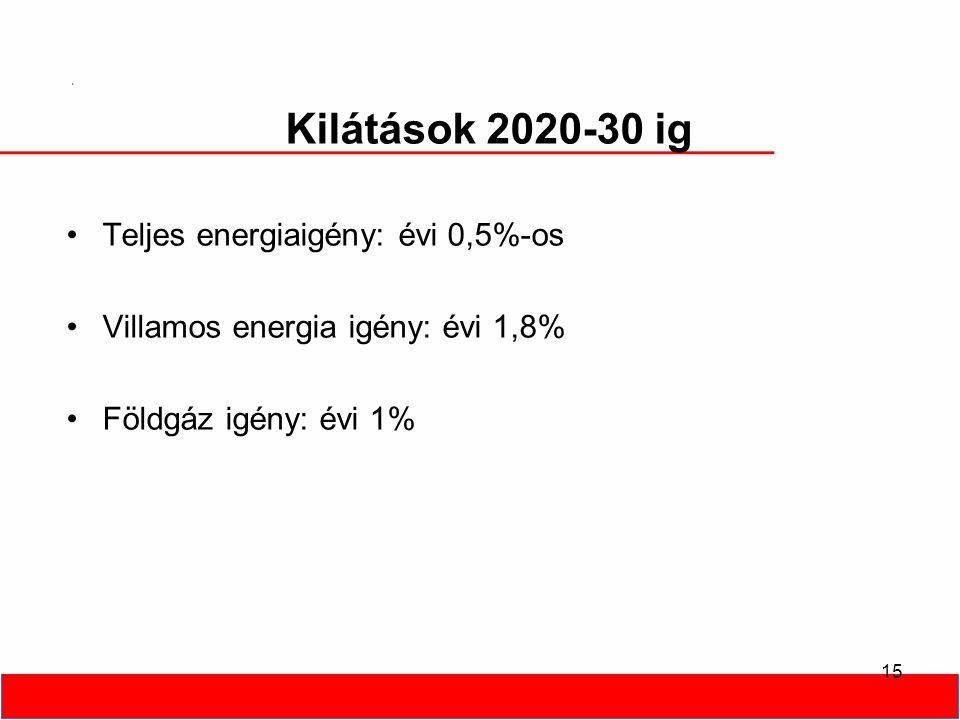15 Kilátások 2020-30 ig Teljes energiaigény: évi 0,5%-os Villamos energia igény: évi 1,8% Földgáz igény: évi 1%