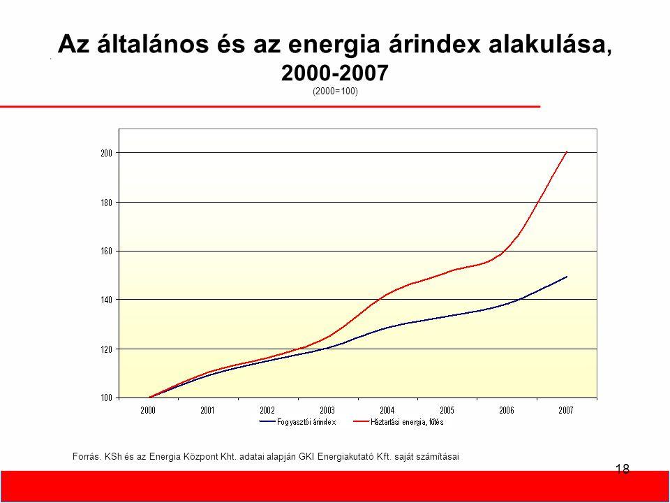 18 Az általános és az energia árindex alakulása, 2000-2007 (2000=100) Forrás.