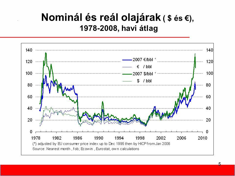 5 Nominál és reál olajárak ( $ és €), 1978-2008, havi átlag
