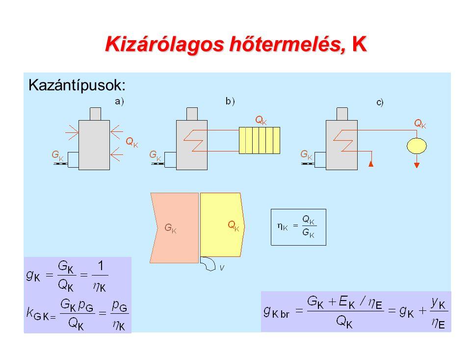 Kizárólagos hőtermelés, K Kazántípusok: