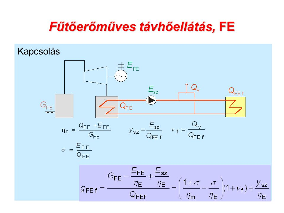 Fűtőerőműves távhőellátás, FE Kapcsolás
