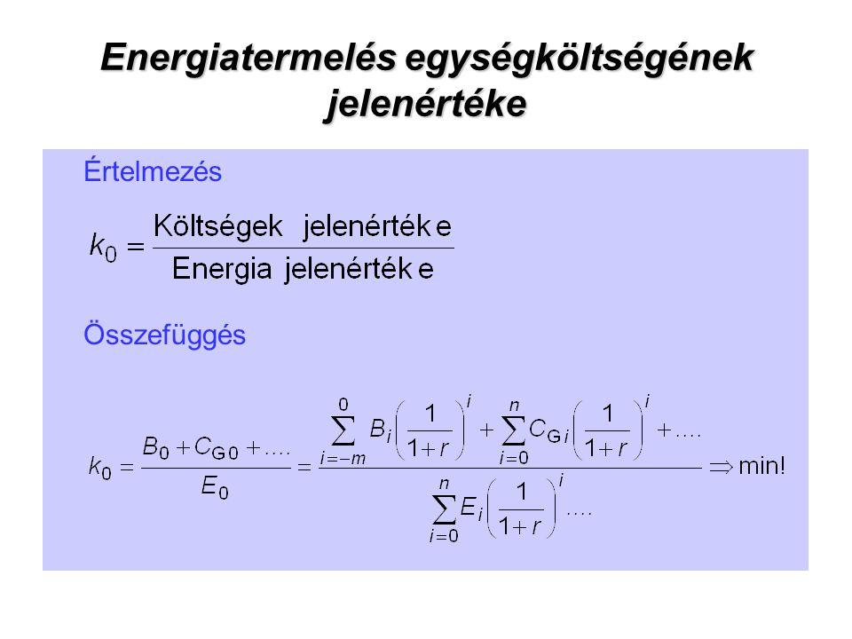 Energiatermelés egységköltségének jelenértéke Értelmezés Összefüggés