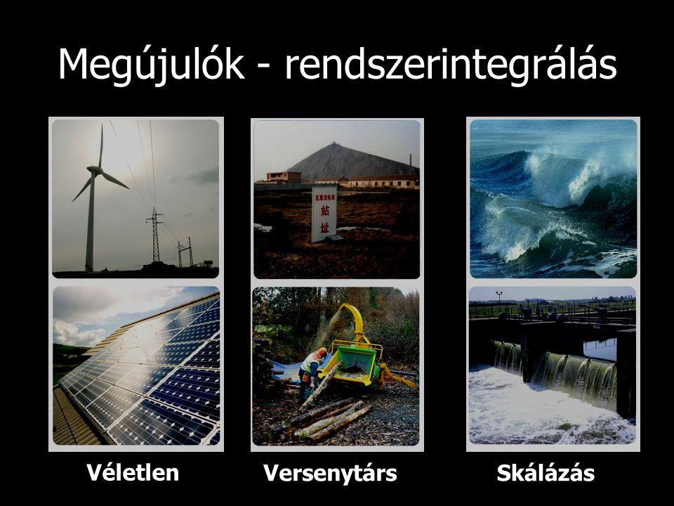 Megújulók - rendszerintegrálás Véletlen VersenytársSkálázás