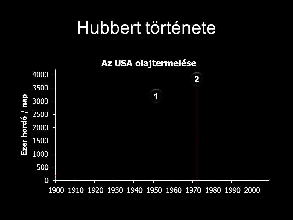 Hubbert története 1 1 2 2
