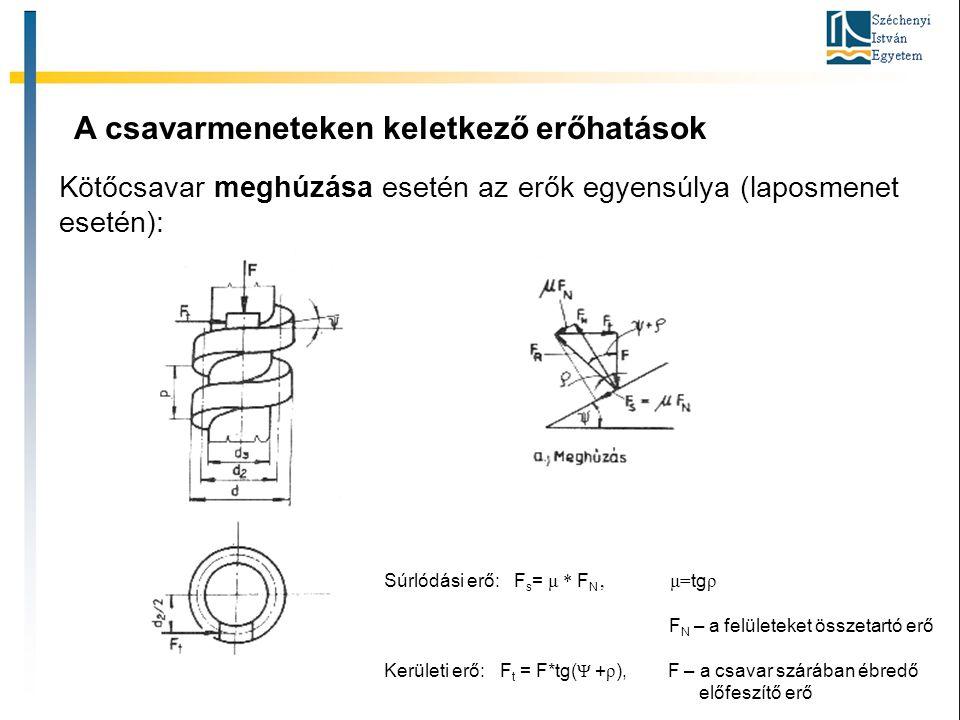 A csavarmeneteken keletkező erőhatások Kötőcsavar meghúzása esetén az erők egyensúlya (laposmenet esetén): Súrlódási erő: F s = μ * F N, μ= tg ρ F N –
